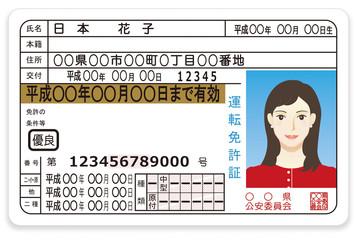 引越し後に、運転免許証の内容変更の登録が必要